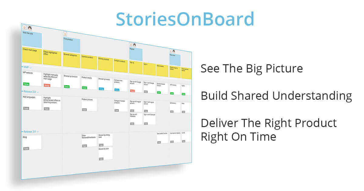 StoriesOnBoard Features - Solutions for agile projects