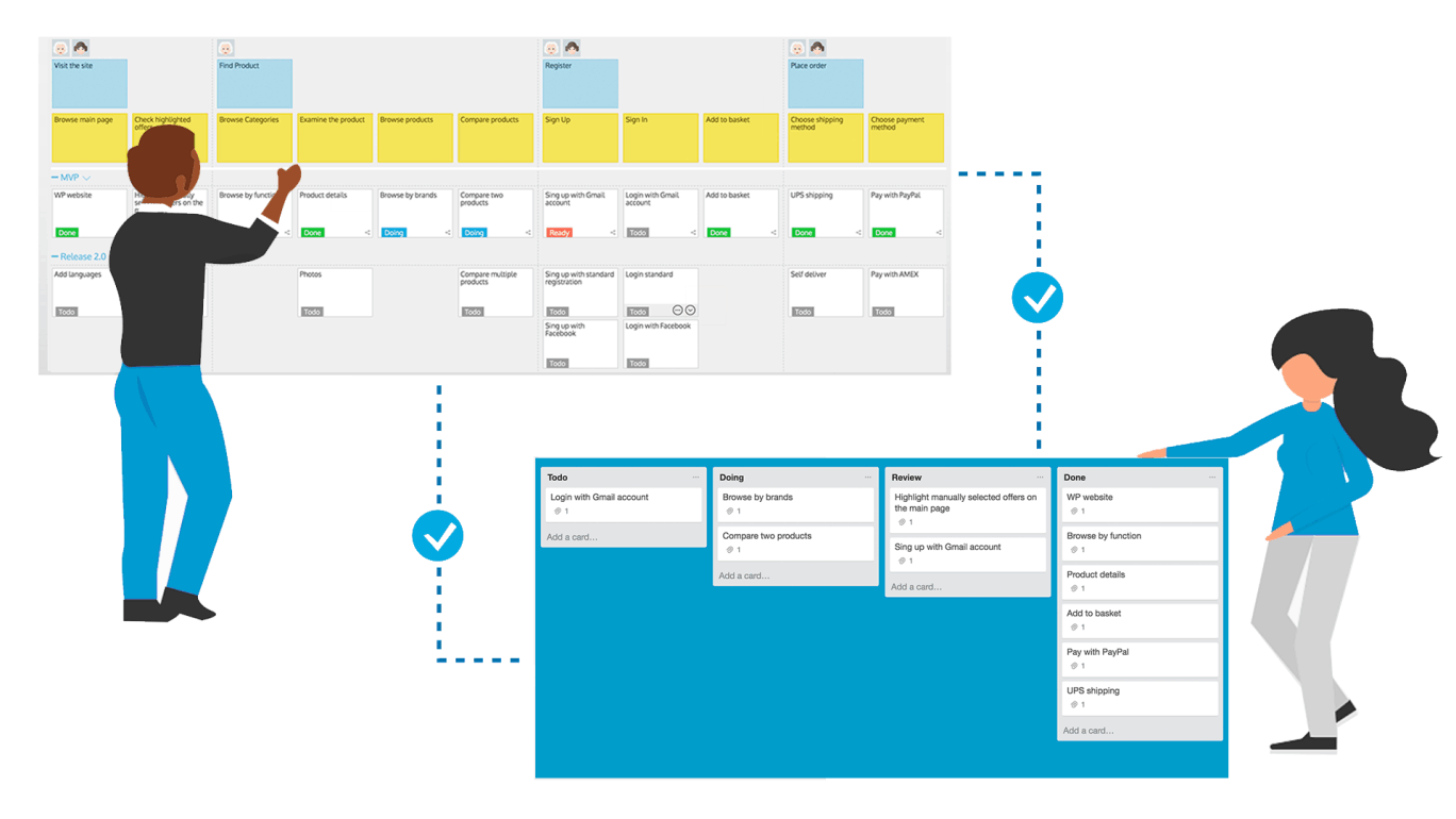 The one and only tool for two-way, real-time synchronization between user story maps and Trello board.