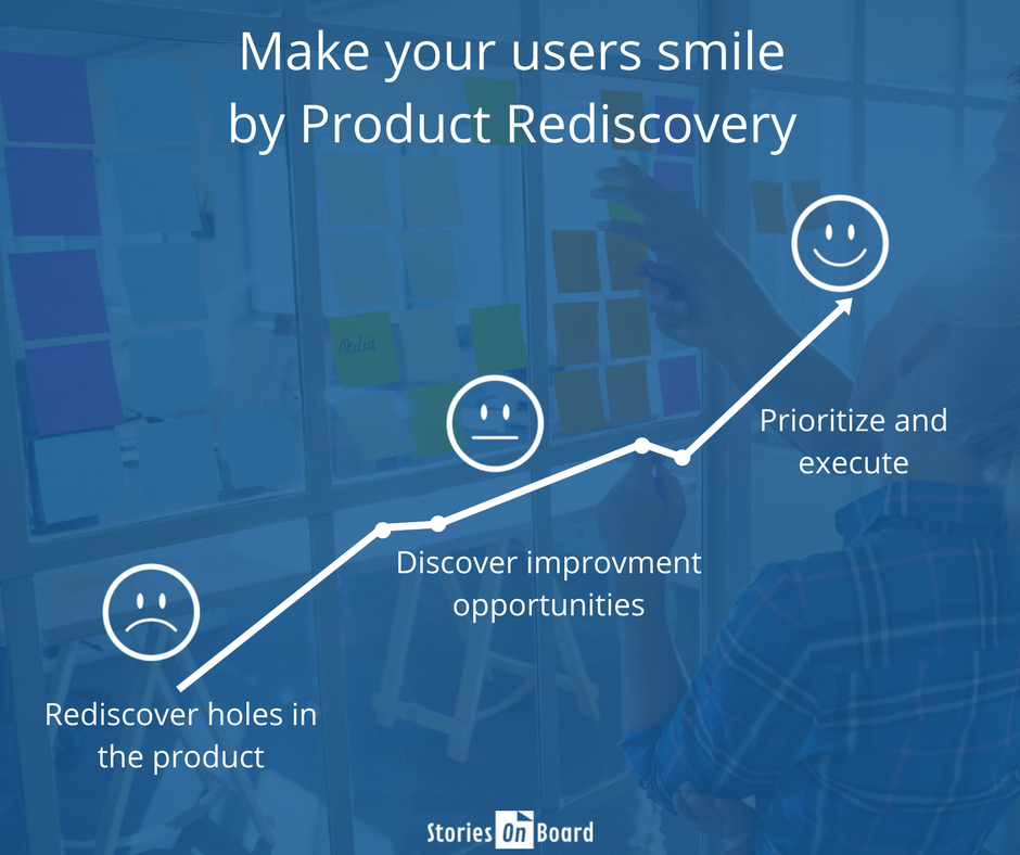 rediscovery 1 product rediscovery using story mapping and trello