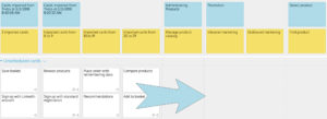 How to handle emerging ideas effectively on a Trello board