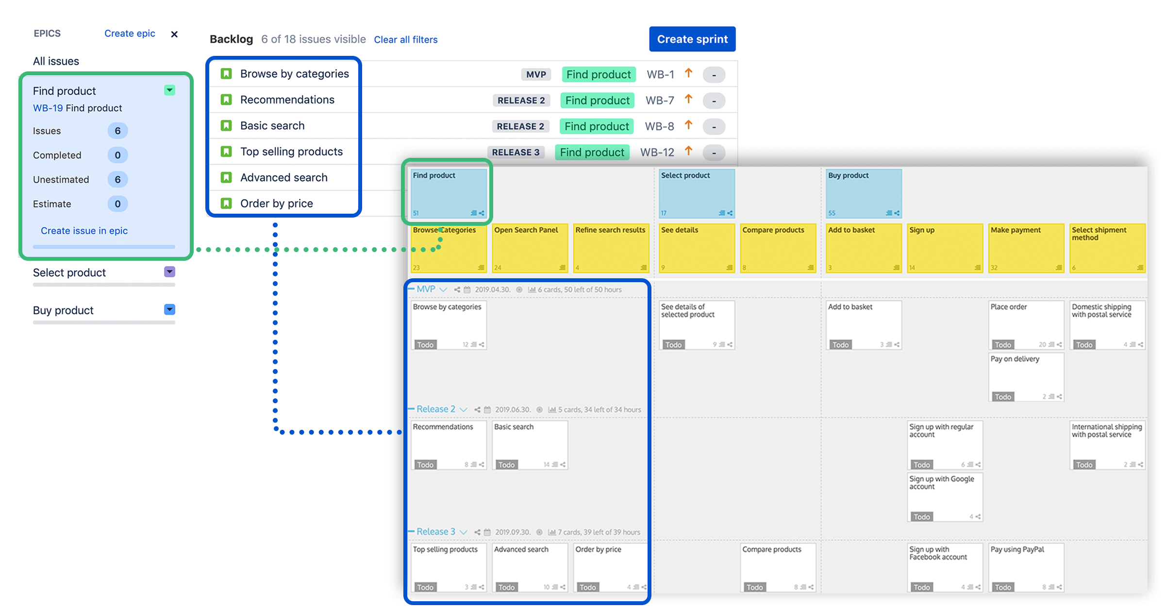 JIRA structure sync - top level