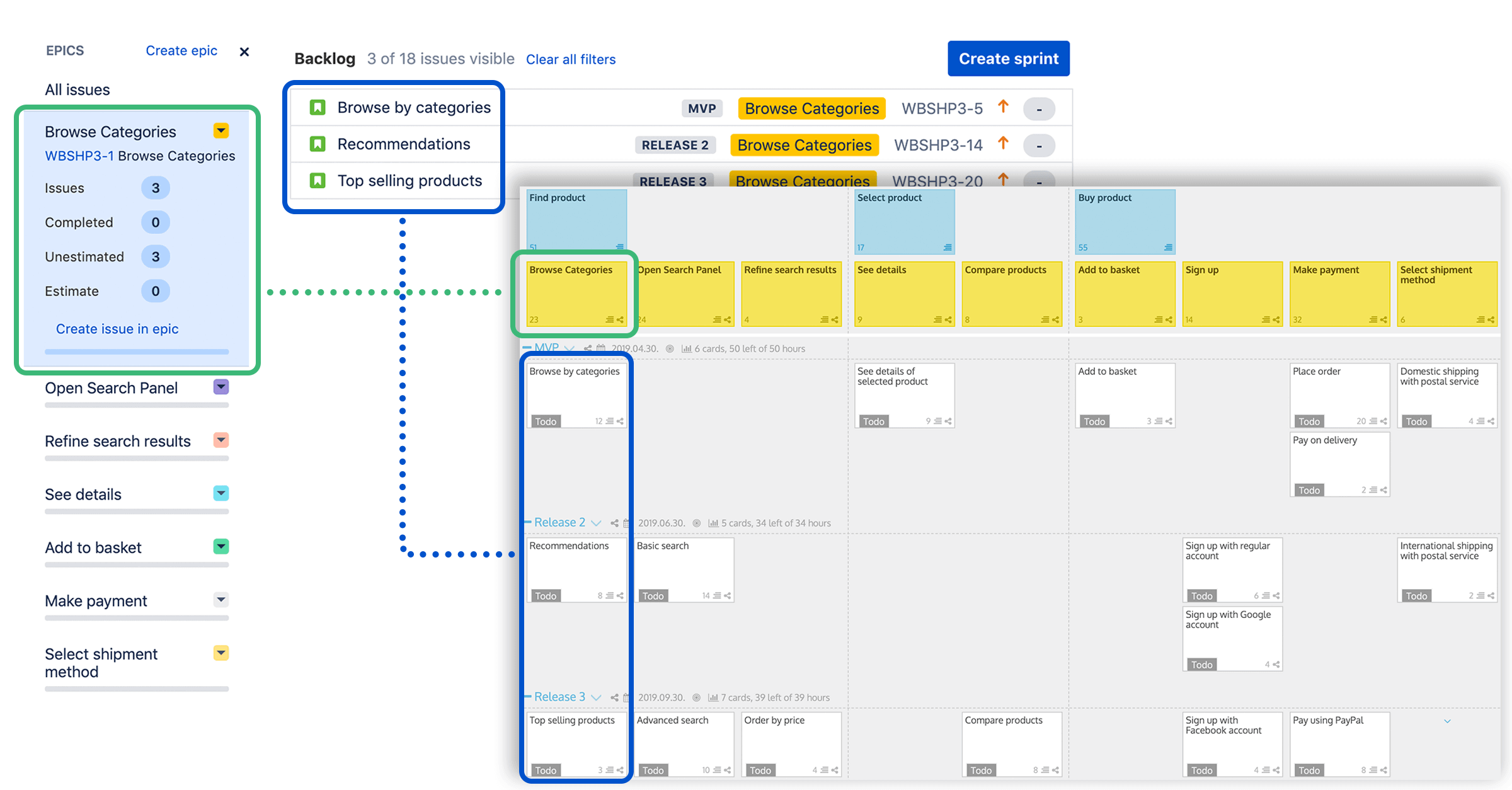jira structure sync - second level