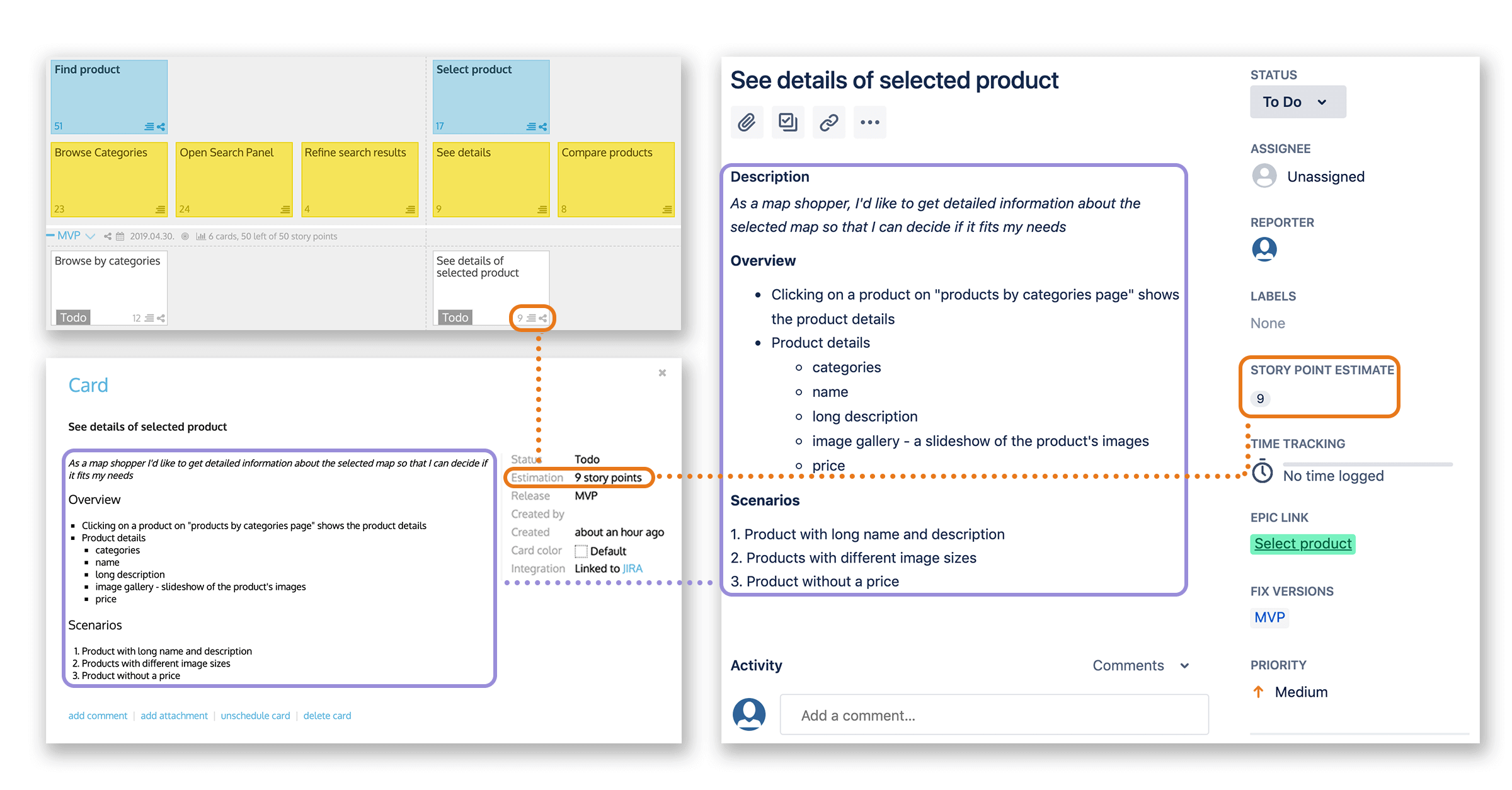synchronize user stories to JIRA