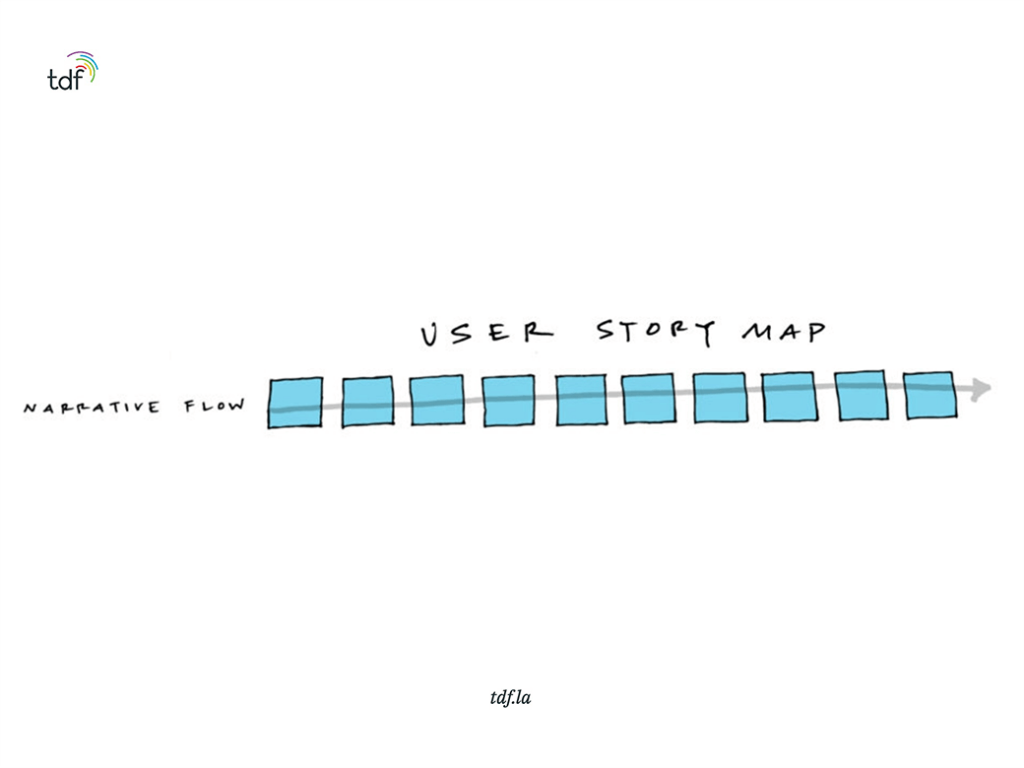 user story mapping in product releases